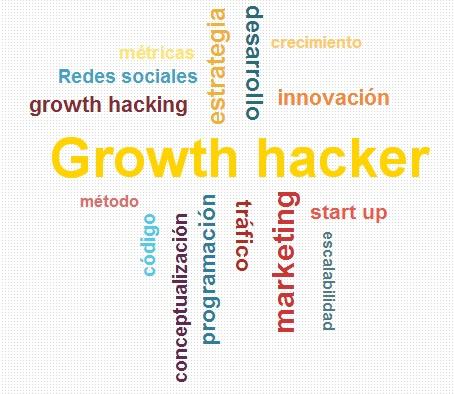 Consejos a la hora de aplicar el growth hacking