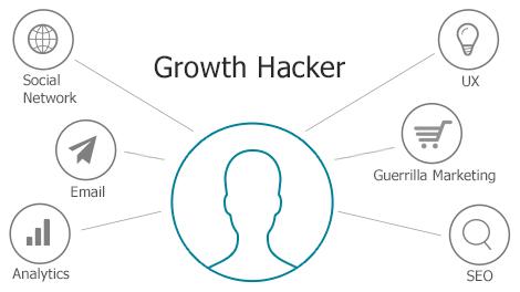 38 tips concretos de Growth Hacking que puedes aplicar ahora mismo