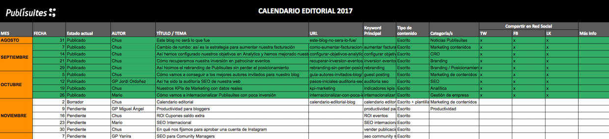 ejemplo de calendario editorial para blog