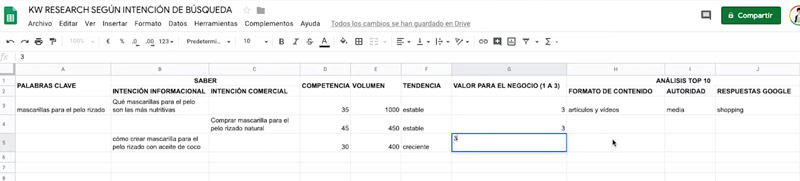 Plantilla de spreadsheet para hacer un keyword research