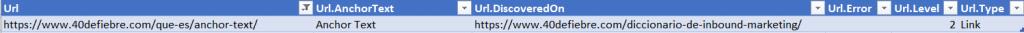 Textos de anclaje del dominio 40defiebre.com
