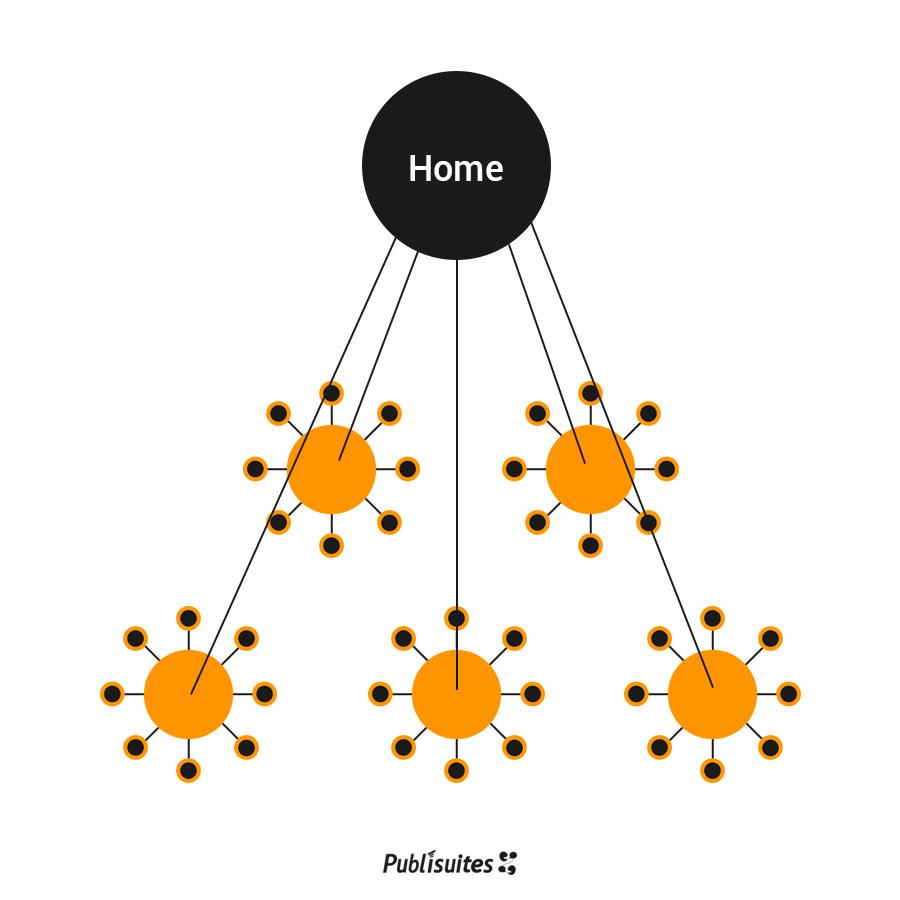 Ejemplo de web basada en clusters
