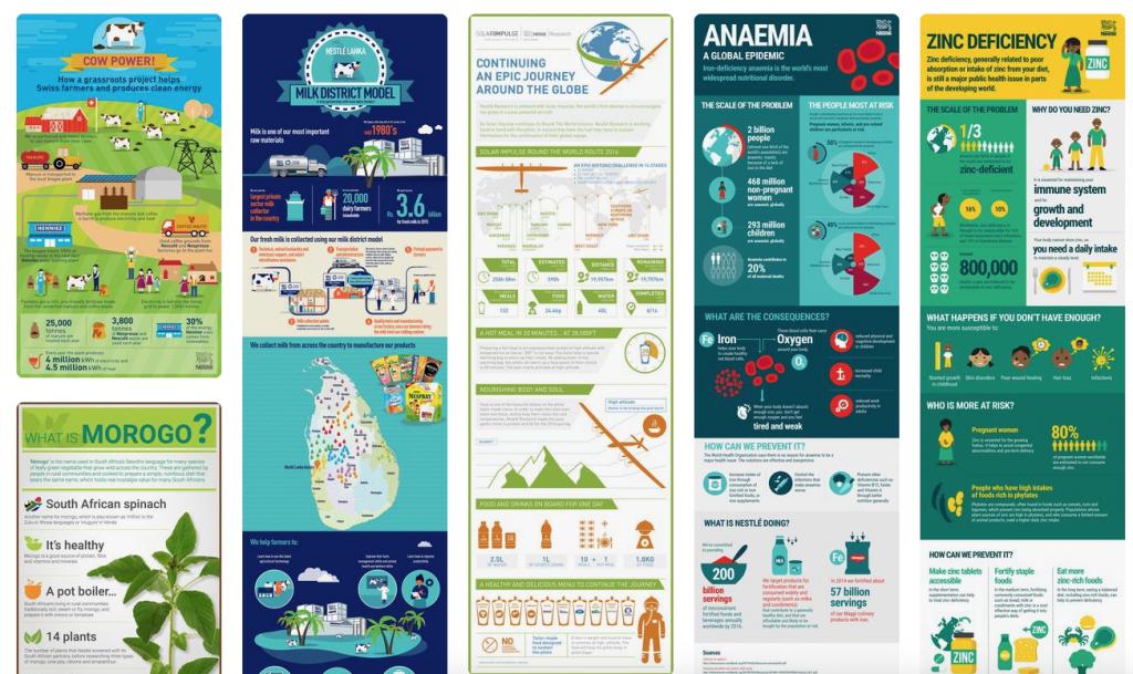 ejemplo marketing de contenidos de infografía