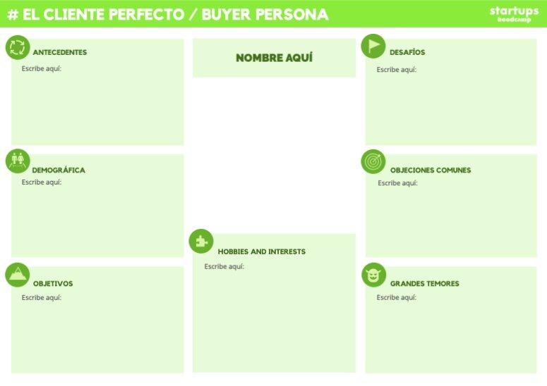 plantilla buyer persona editable