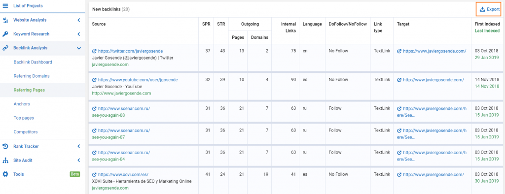 dominios de referencia competidores
