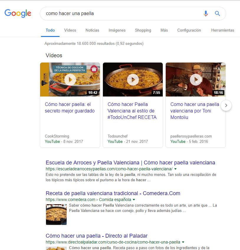 intención búsqueda paella