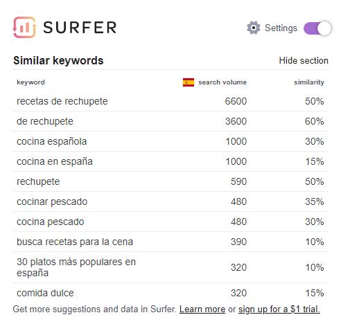 keyword surfer páginas de nicho