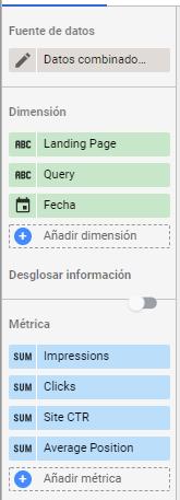 campos métricas contenidos