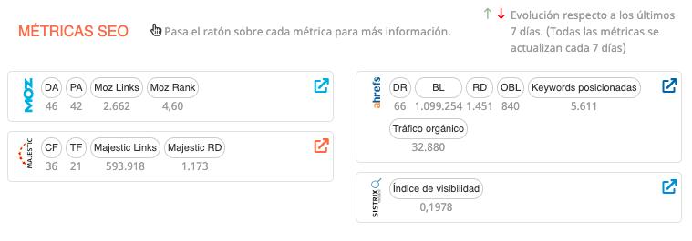 analisis metricas seo proyectos